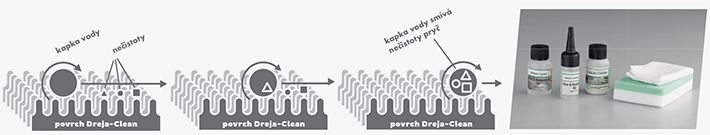 Dřevojas v.d. Dřevojas Dreja Clean příplatek za povrchovou úpravu umyvadel z výroby D 00250